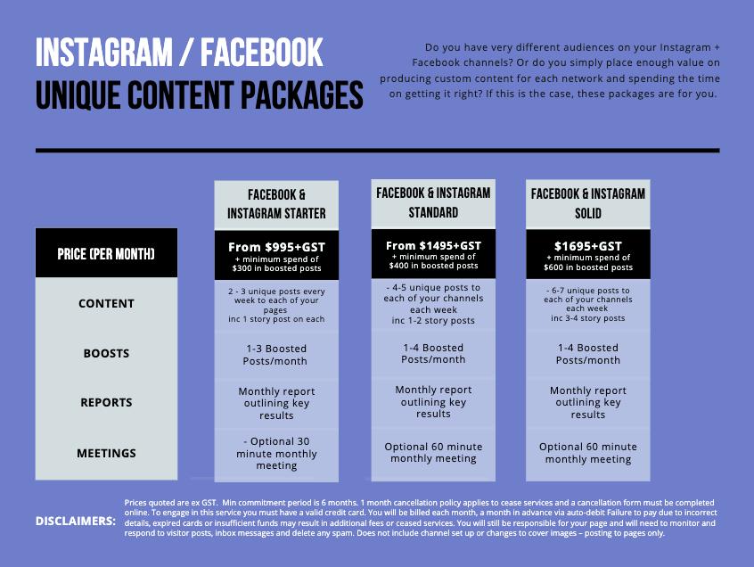 IG-FB-unique-content